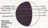 Покрытие Альдебарана Луной 22 марта