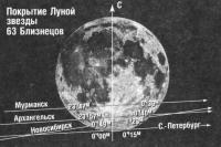 Покрытие Луной звезды 63 Близнецов