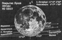 Покрытие Луной звезды HD 58551