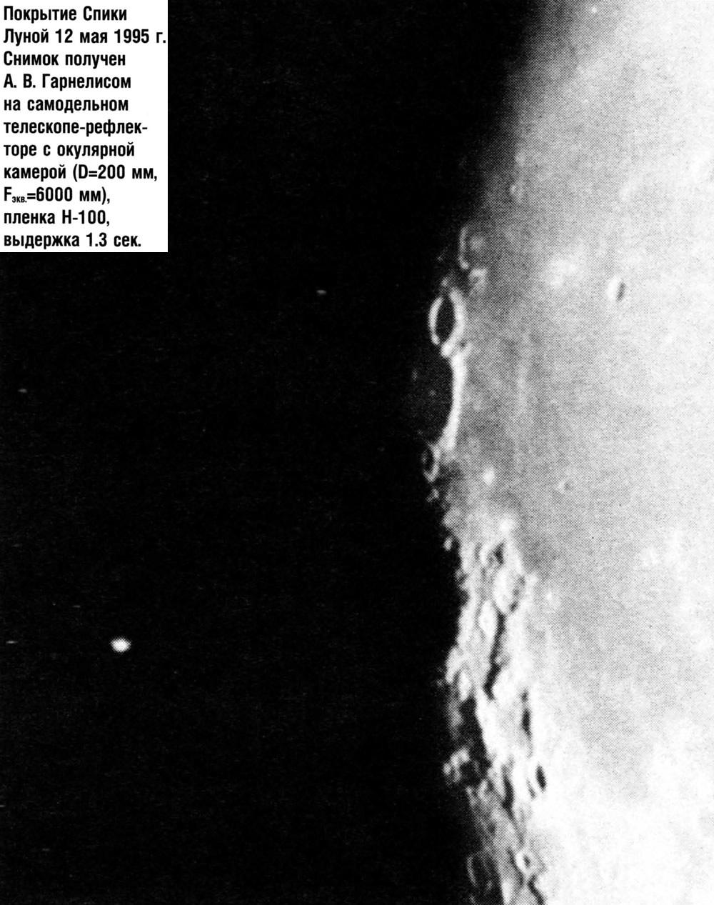 Покрытие Спики Луной 12 мая 1995 г