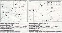 Покрытие звезд астероидами в марте 1999 года
