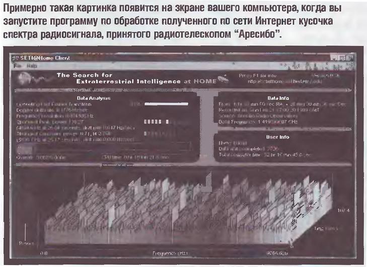 Примерно такая картинка появится на экране вашего компьютера