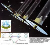Проект аппарата Террестриал Планет Файндер