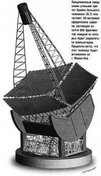 Проект Крайне большого телескопа (XLT)