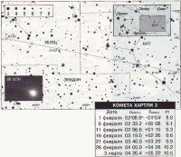 Прохождение кометы Хартли 2 (103Р)
