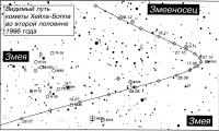 Путь кометы Хейла-Боппа
