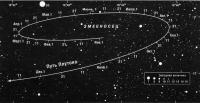 Путь Плутона