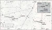 Пути планет Уран и Нептун