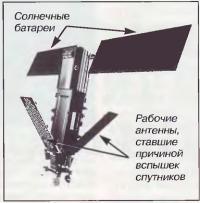 Рабочие антенны, ставшие причиной вспышек спутников
