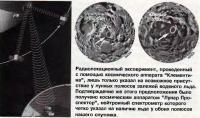 Радиолокационный эксперимент с помощью аппарата Клементина