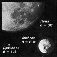 Размеры спутников