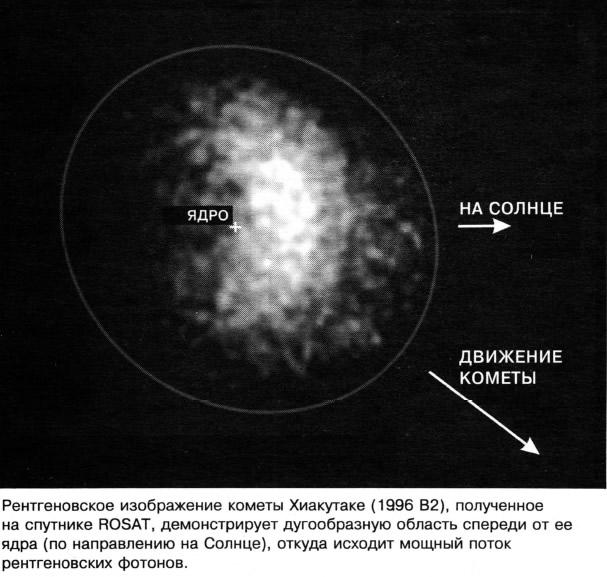 Рентгеновское изображение кометы Хиакутаке
