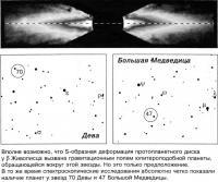 S-образная деформация протопланетного диска