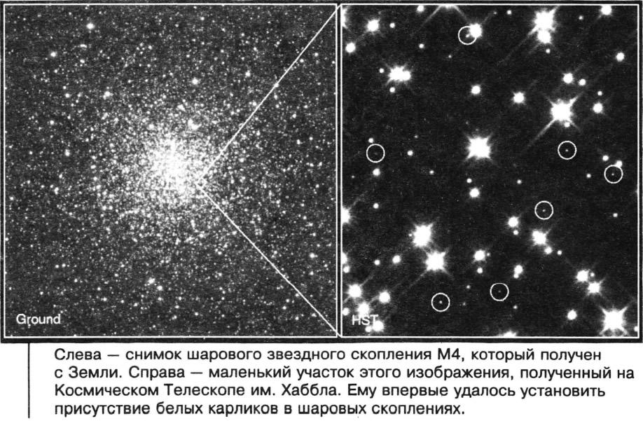 Шаровое скопление М4