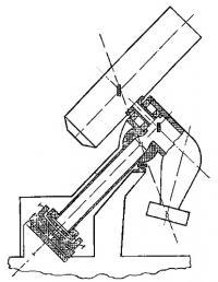 Схема опорной монтировки, на которой установлен телескоп Цейсс-2000