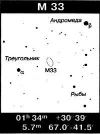 Спиральная галактика МЗЗ