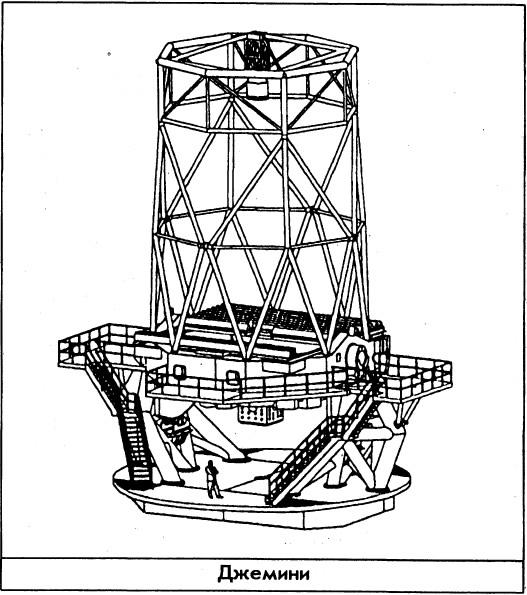 Телескоп Джемини