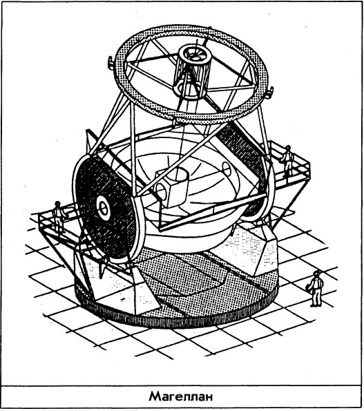 Телескоп Магеллан