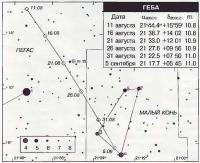 Трек кометы Менье-Дюпуи