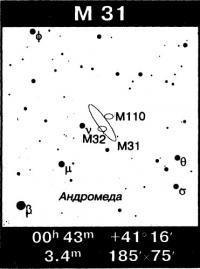 Туманность Андромеды (М31)
