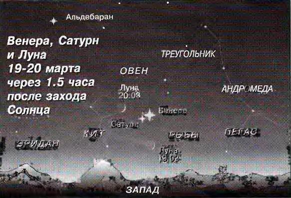 Венера, Сатурн и Луна 19-20 марта