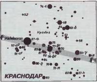 Вид из Краснодара
