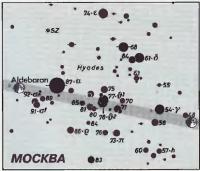 Вид из Москвы