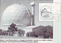 Внешний вид обсерватории