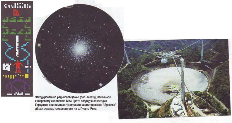 Закодированное радиосообщение посланное к шаровому скоплению М13
