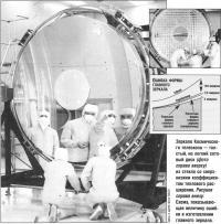 Зеркало Хаббла