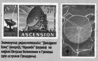 Знаменитые радиотелескопы