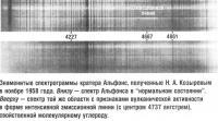 Знаменитые спектрограммы кратера Альфонс