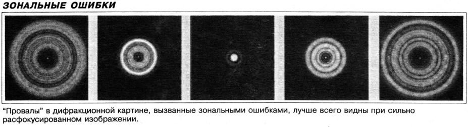 Зрительная фиксация при амблиопии