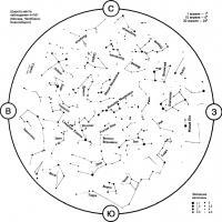 Звездное небо Апрель 1995