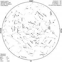 Звездное небо Август 1996