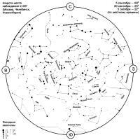 Звездное небо Сентябрь 1995